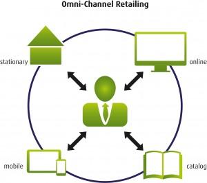 omni_channel_retailing_GB